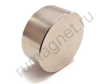 применение неодимовых магнитов