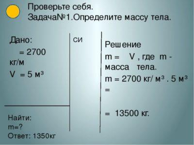 Как посчитать вес металлического листа