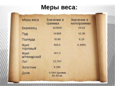 Сколько весит 1 метр кубический золота