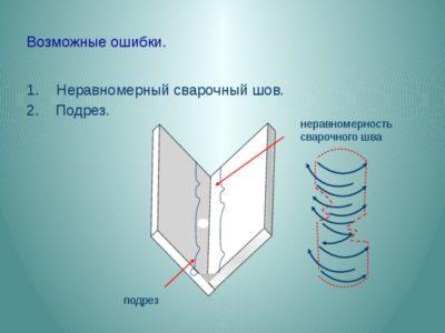 Как правильно варить потолочный угловой шов