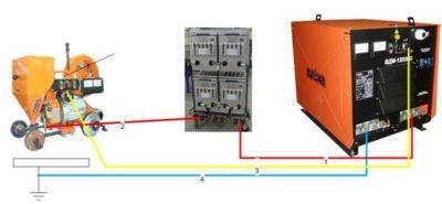 Как правильно подключить провода к инвертору