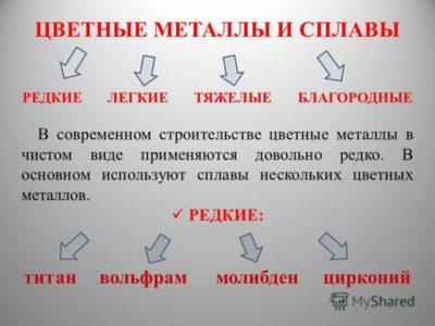 Что относится к цветным металлам