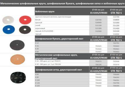 Как рассчитать вес листа металла