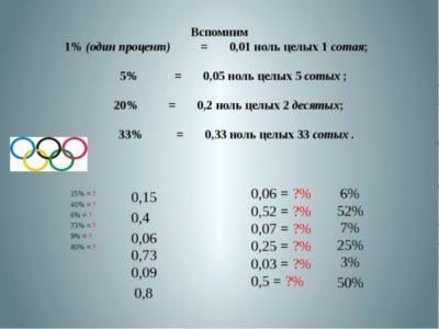 Как посчитать вес листа стали