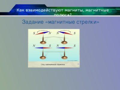 Как действует магнит