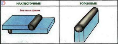 Как сварить чугун и сталь