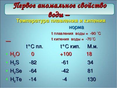 Какой металл имеет более низкую температуру плавления