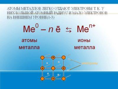 Почему все металлы проявляют только восстановительные свойства
