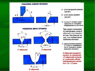 Какие основные параметры характеризуют режим ручной дуговой сварки